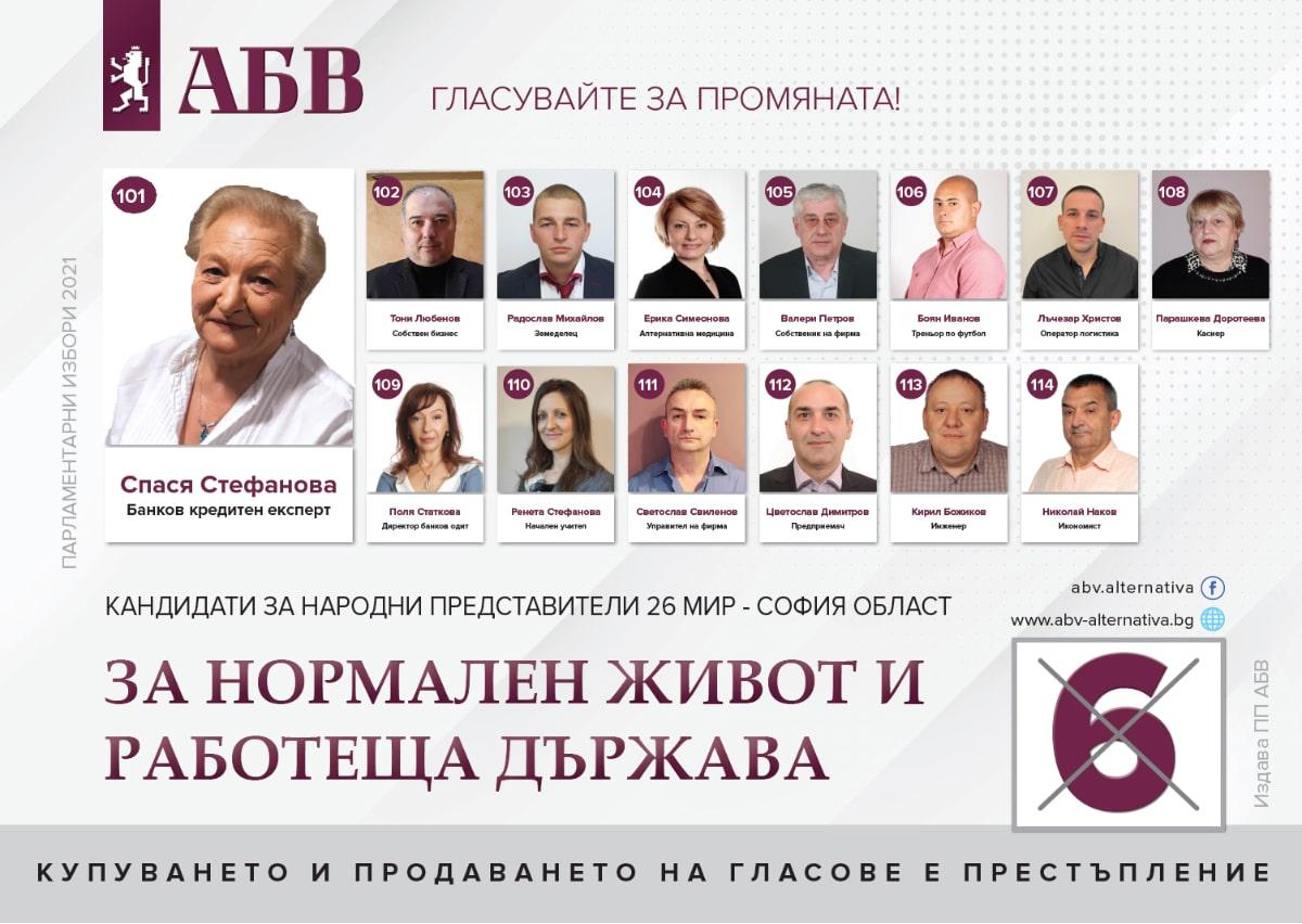 Листа област София